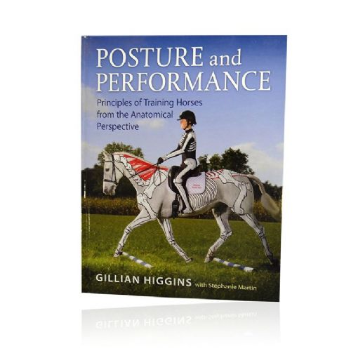Horses Inside Out. Posture and Performance. Gillian Higgins